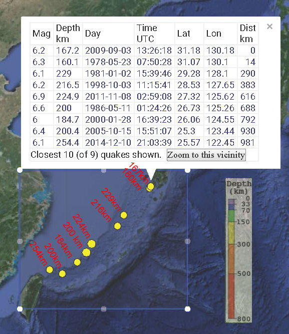 The northward shallowing trend of relatively deep quakes, 150 km or deeper,  and strong (M6.0+) quakes in the South China Sea from 1970 to 2016; ...